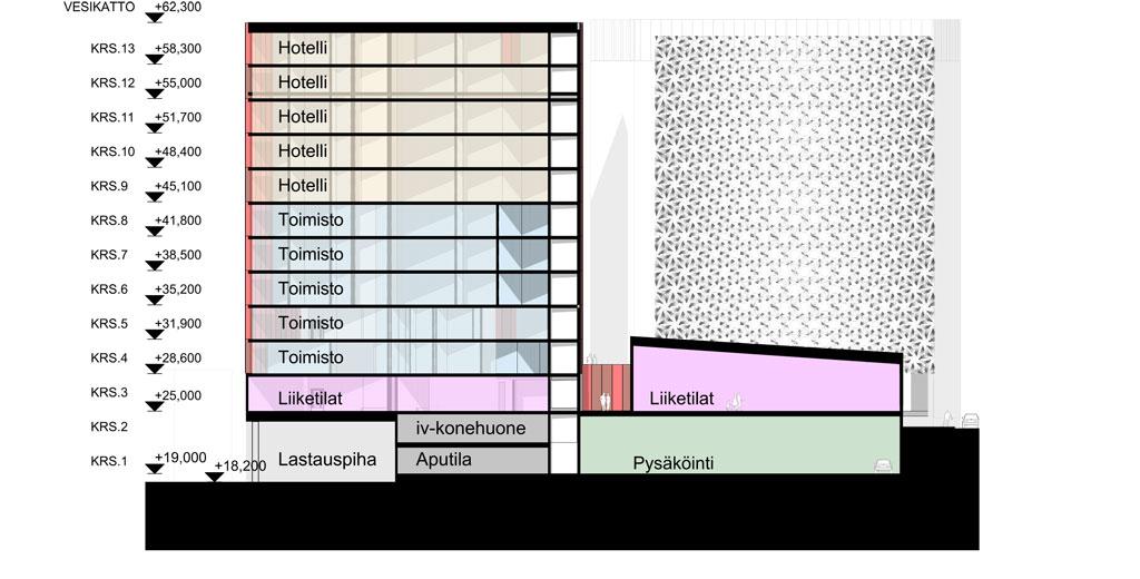 havainnekuva Latokartanontien suunnitelmasta